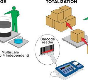 AF01 mérlegműszerprogram 3590E/CPWE összegző és adagoló mérlegműszerhez