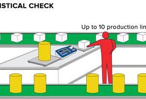 AF04 mérlegműszerprogram 3590E/CPWE előre csomagolt termékek statisztikai ellenőrző mérlegműszeréhez