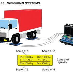 AF08 mérlegműszerprogram járműmérleghez és kerékterhelés mérőhöz
