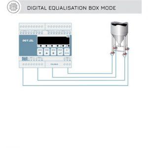 DGT4 4 csatornás digitális jeltovábbító/mérlegműszer