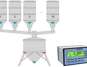BATCH 3590E/CPWE mérlegműszerprogram több összetevő adagolásához