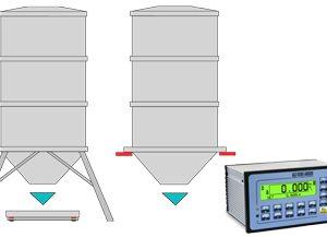 BATCH1 3590E/CPWE mérlegműszerprogram egy összetevő adagolásához