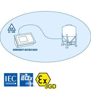 3590EGT-IECEX3GD: IECEx ÉRINTŐ KÉPERNYŐS MÉRLEGMŰSZER, ATEX 2 & 22 ZONÁKBA