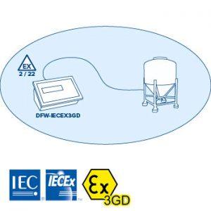 DFW-IECEX3GD: IECEx MÉRLEGMŰSZER, ATEX 2 & 22 ZONÁKBA